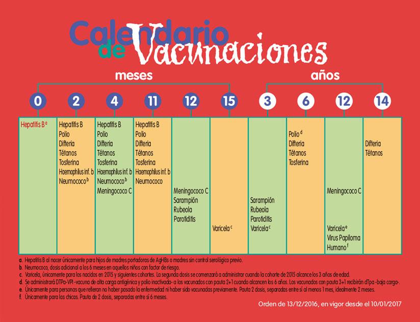 calendario-vacunaciones